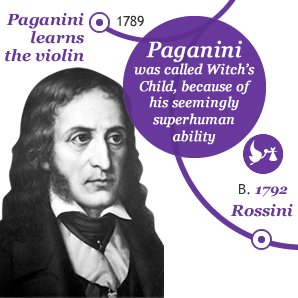 Paganini was called Witch's Child, because of his