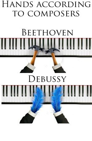 Hands according to composers